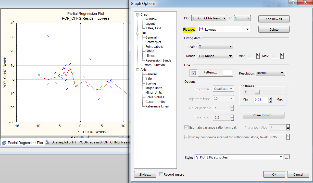 How to plot a partial correlation graph through stepwise